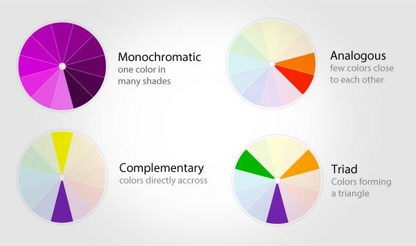 671128e69443d3 Cómo Elegir Los Mejores Colores Para Tus Presentaciones | Prezi Blog