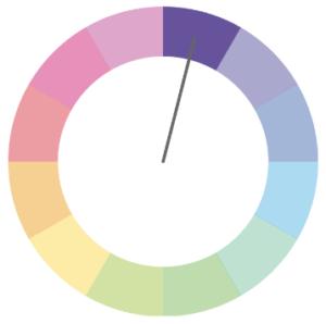 monochromatic color palette color wheel